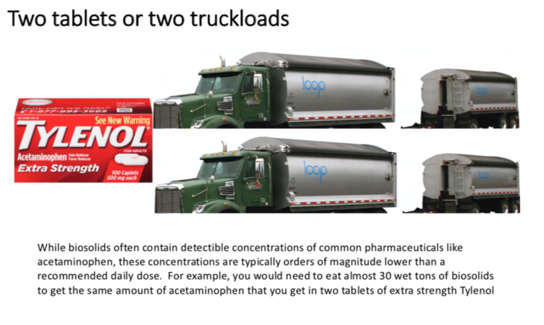 Tylenol and Trucks.png