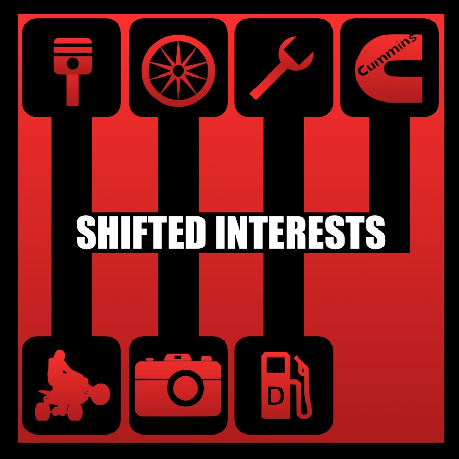 Shifted Interests
