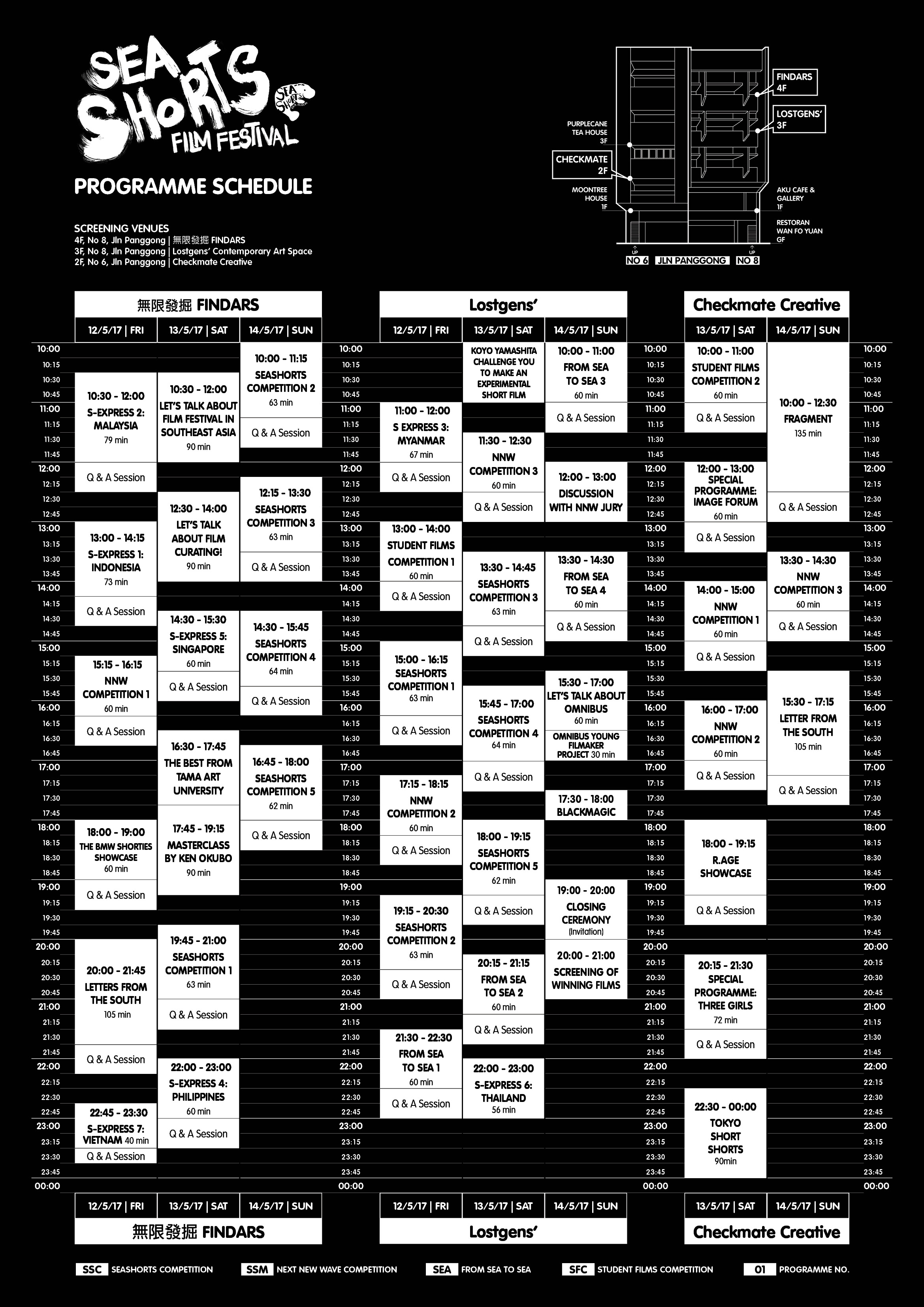 Schedule According to Venue