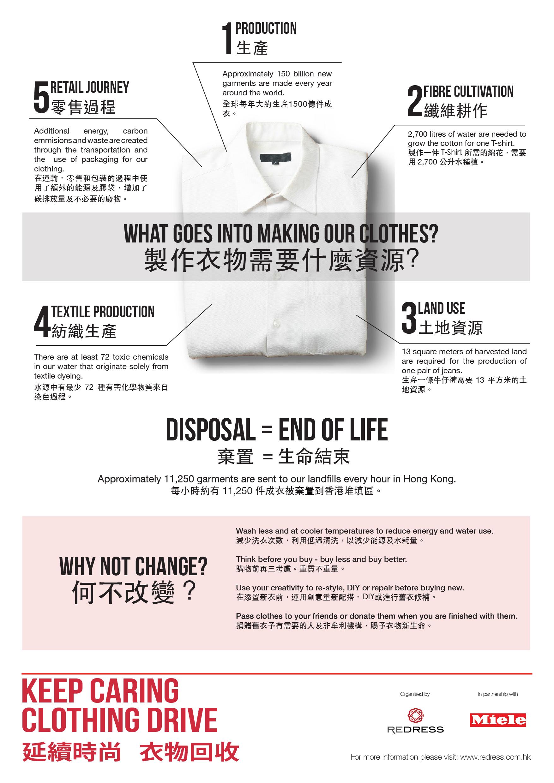 Miele_ClothingDrive_EducationalPoster_Final20150828-01.jpg