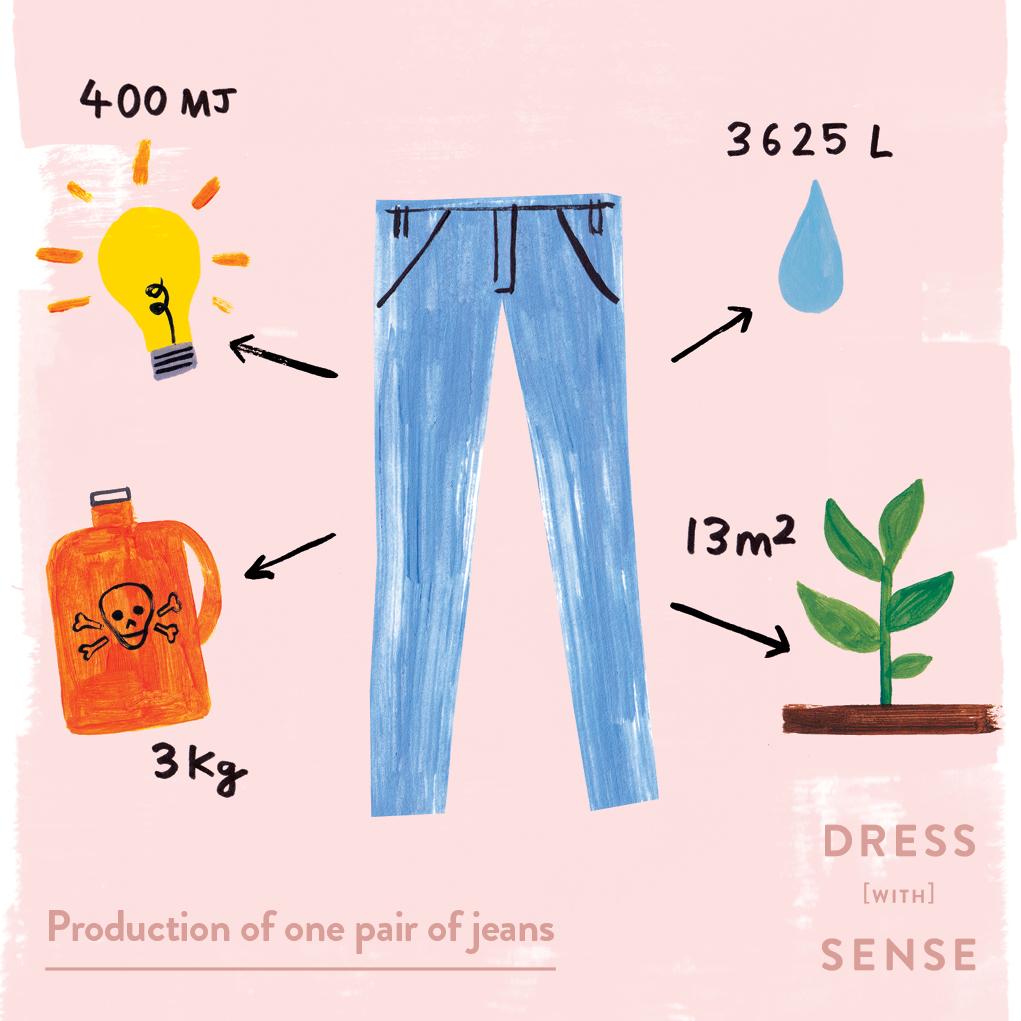 dws_ig_jeans_20170630.jpg
