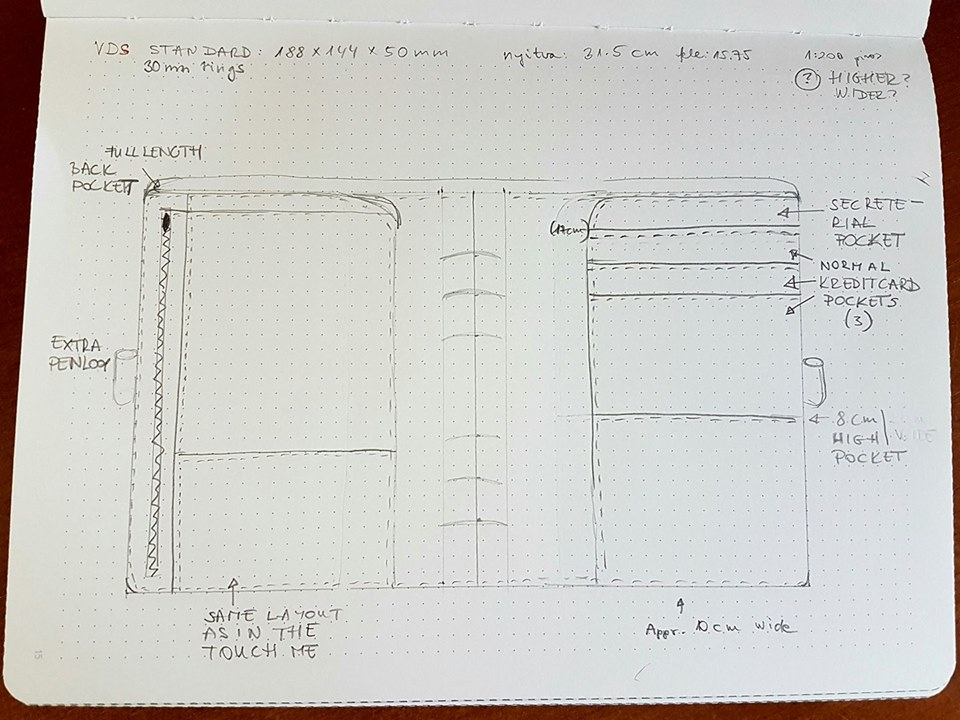 VDS custom planner: sketch