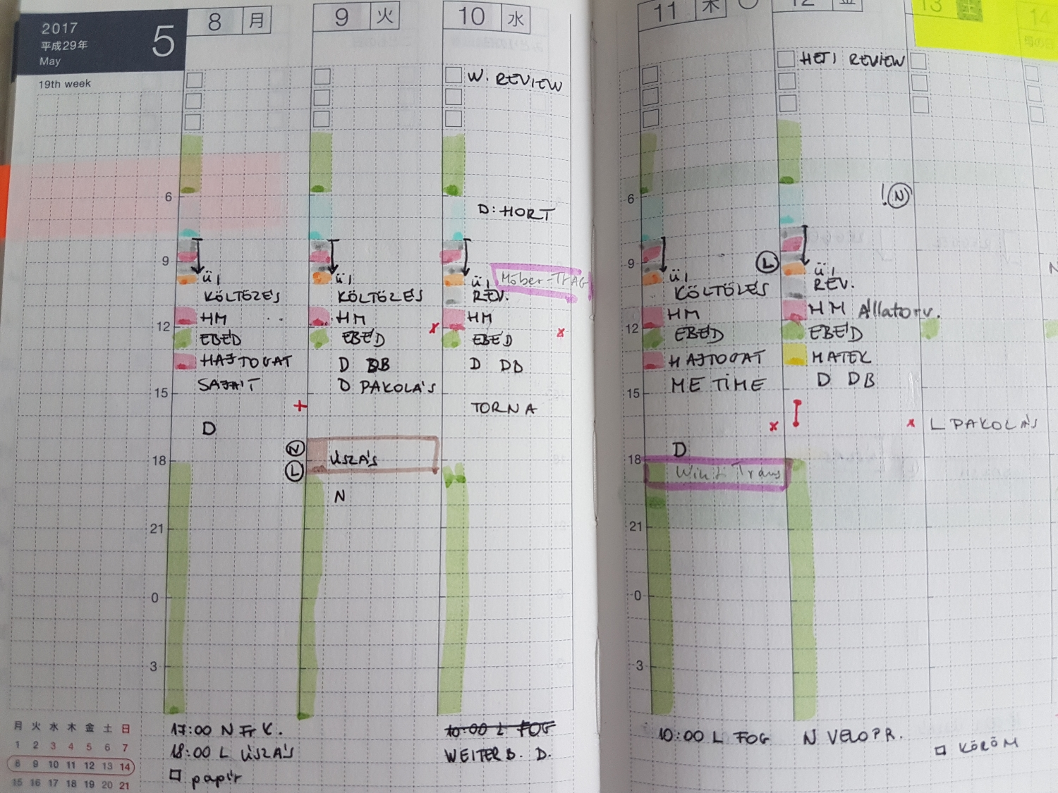 How to deal with the not time sensitive tasks? - Weekly schedule