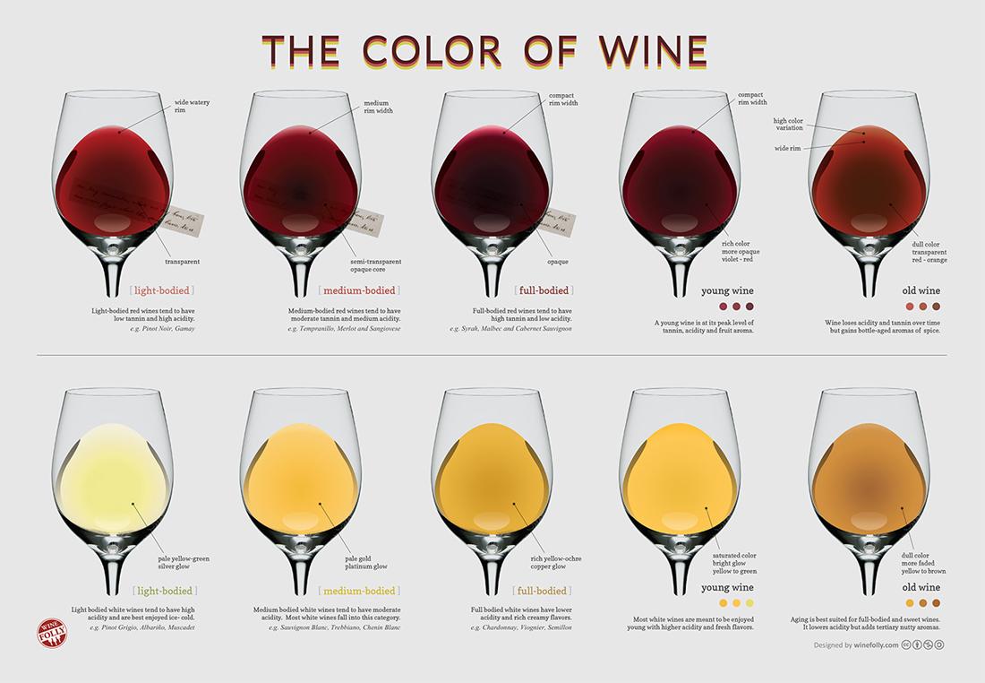 wine_color_english.jpg