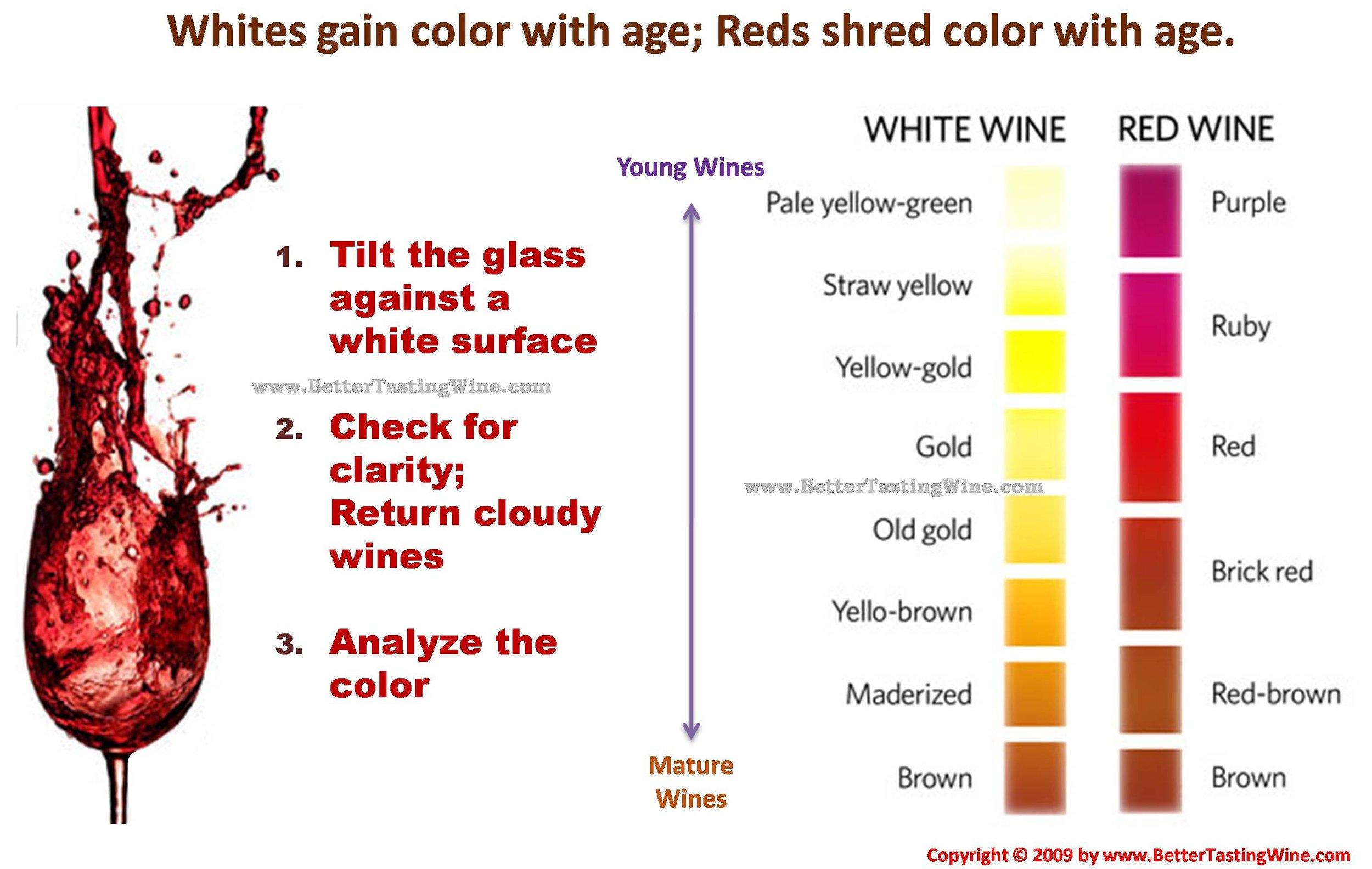 wine color with age.jpg