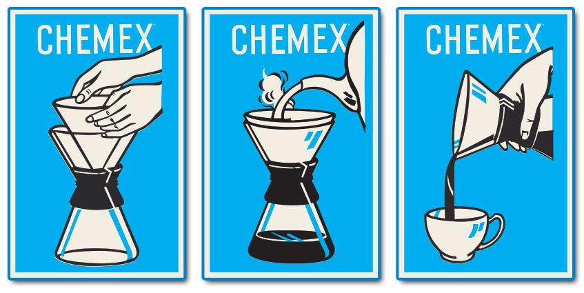chemex-posters.jpg