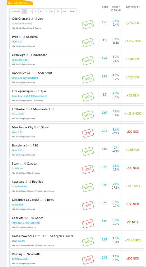 Screenshot of my trade feed during Week 20 —3-3