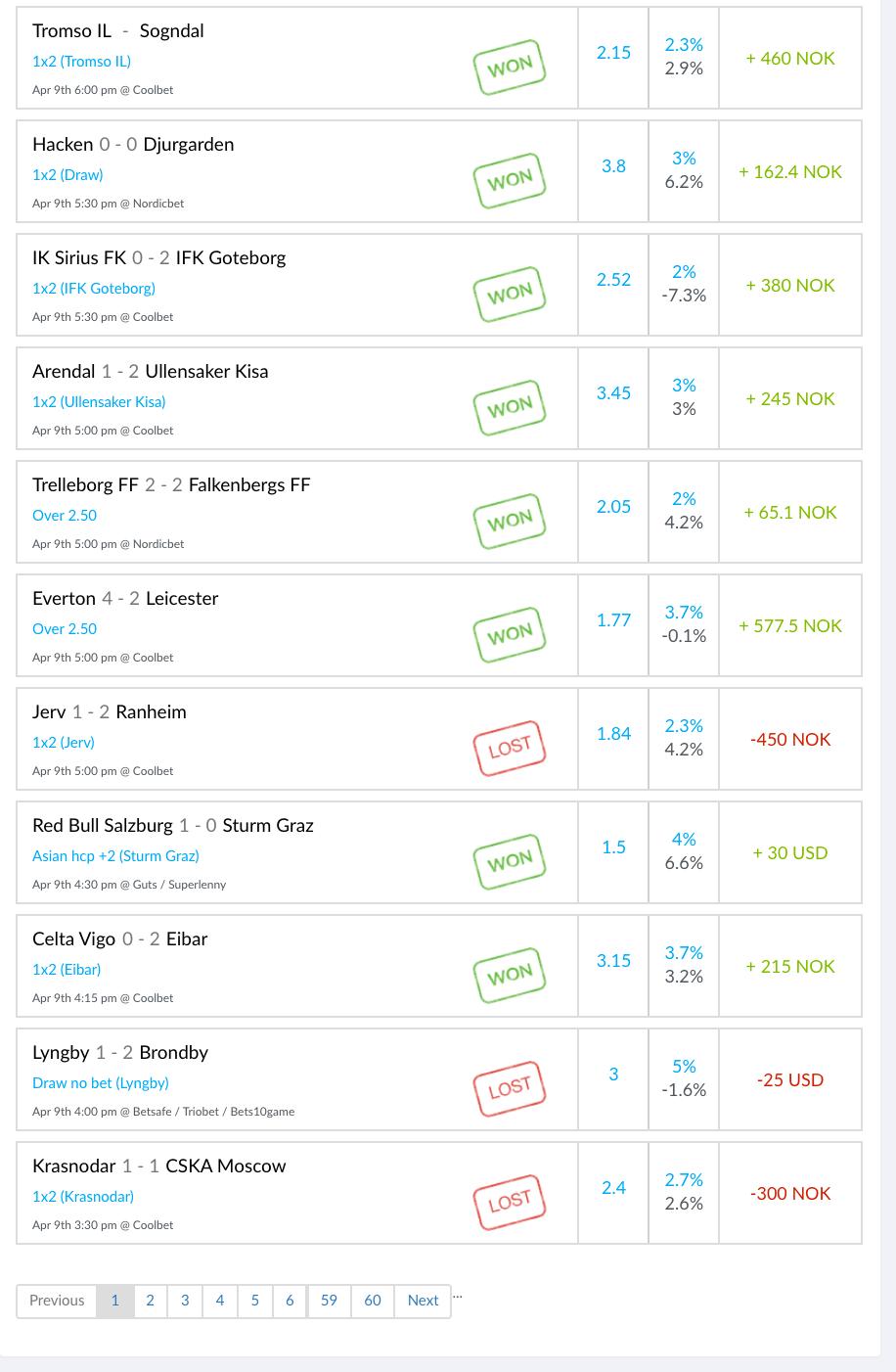 Screenshot of my trade feed during Week 24 —2-10
