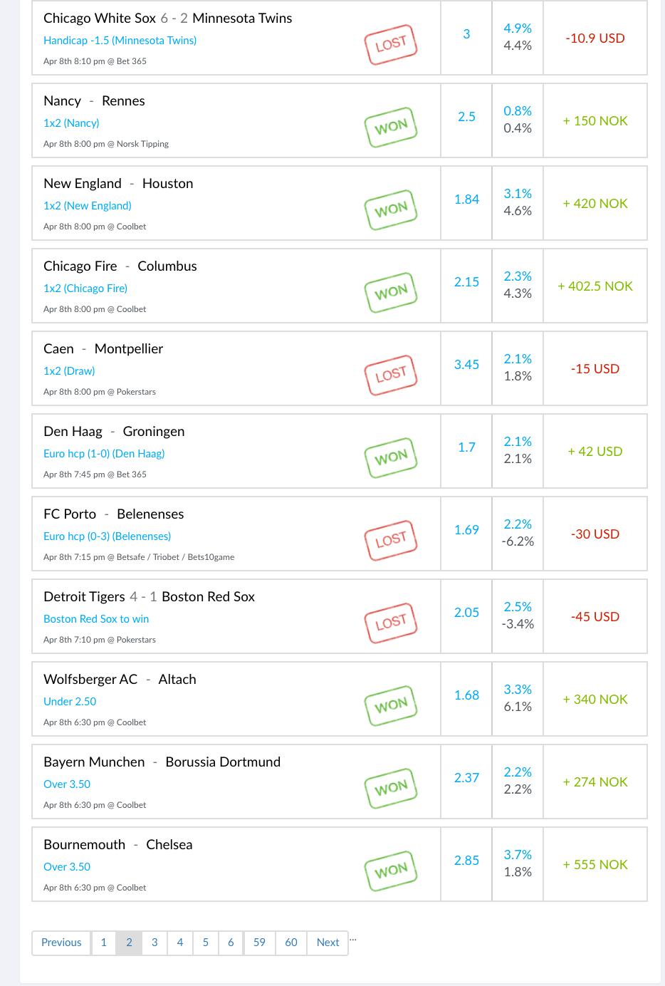 Screenshot of my trade feed during Week 24 —4-10