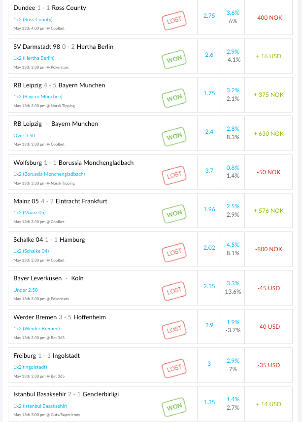 Screenshot of my trade feed during Week 28 —8-10