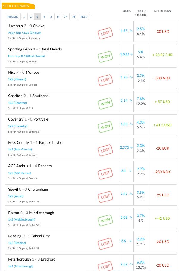 Screenshot of my trade feed during September —7-11