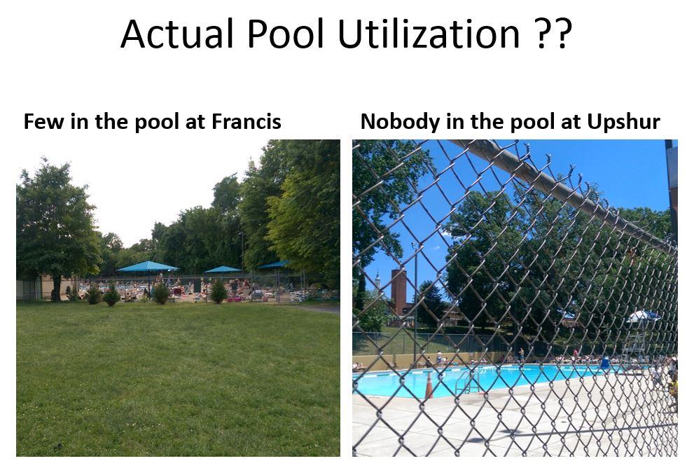 Actual Pool Utilization.JPG