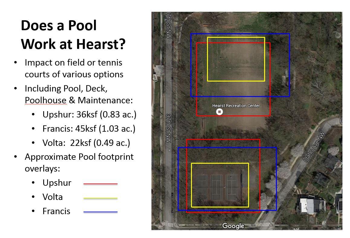 Pool Work 1.JPG
