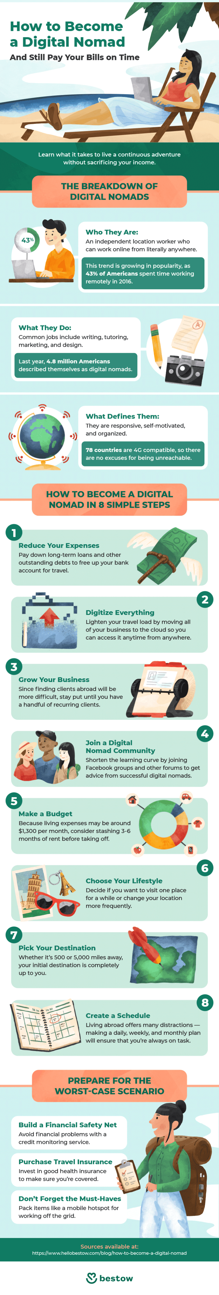 how-to-become-a-digital-nomad-infographic-1-768x4538.png