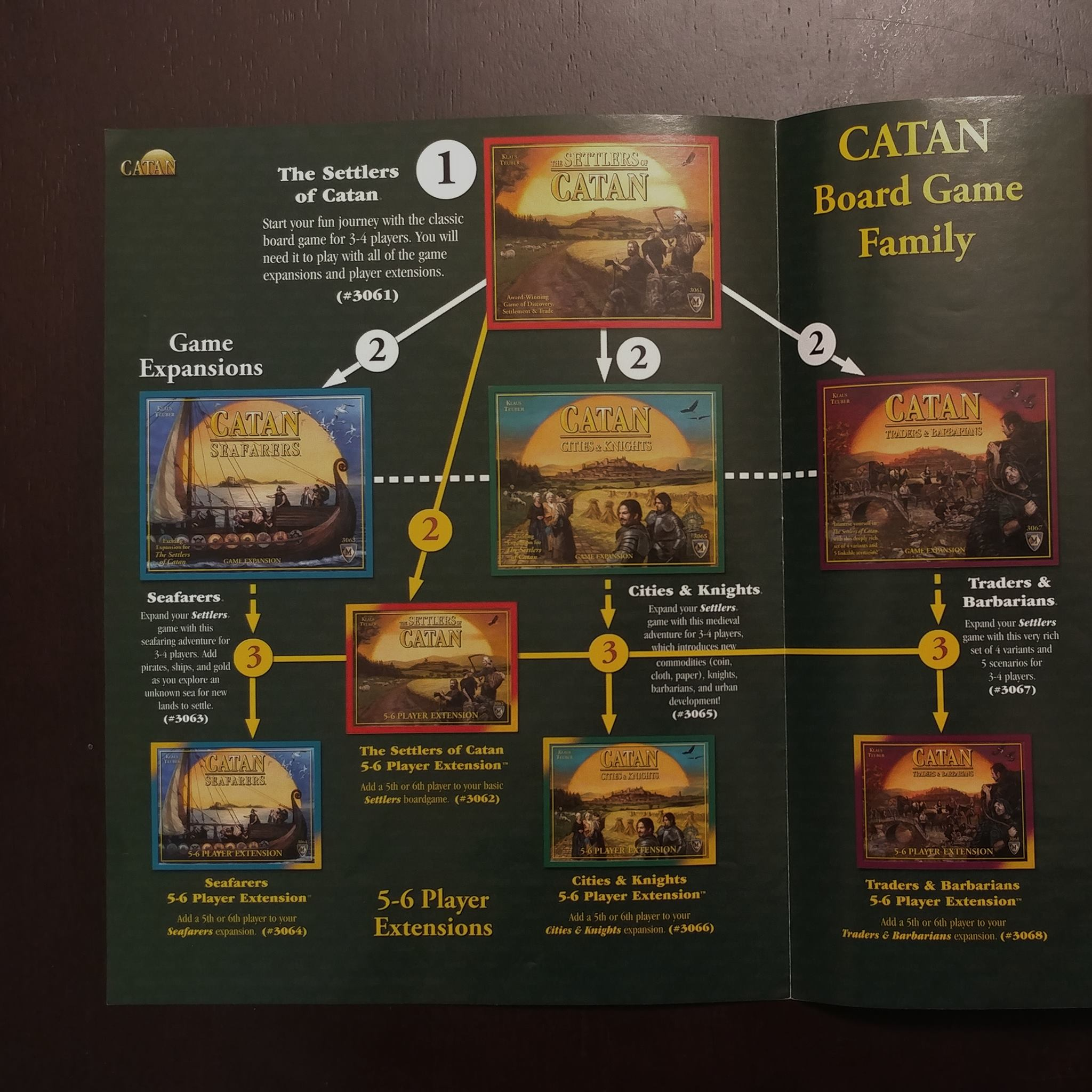 Settlers of Catan board game family infographic