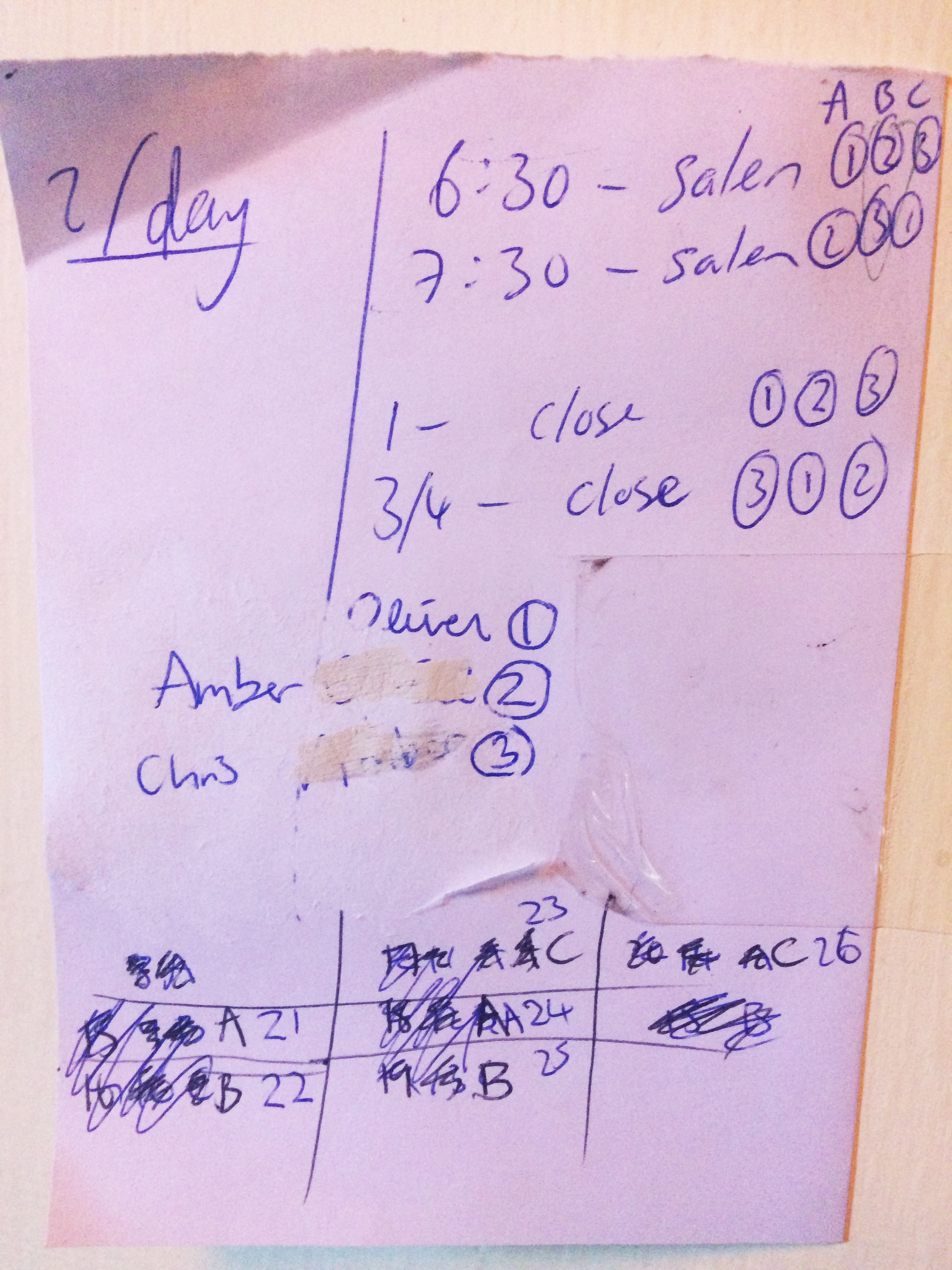Our very official work rotation schedule.