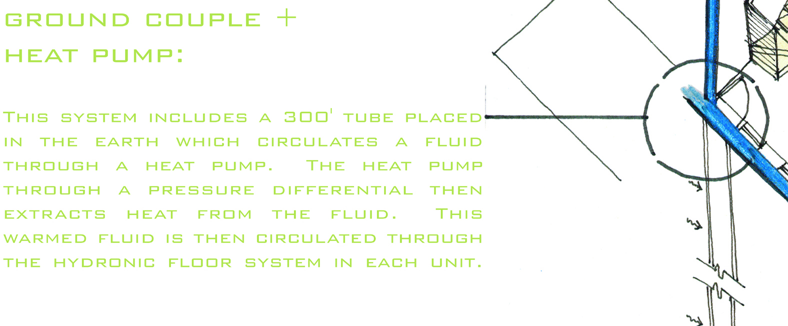 A ground-source heat pump may be an appropriate system to consider for your project. Geothermal energy is much more efficient than a traditional gas furnace, because it is simply transferring heat from the ground through water circulating through pipes, rather than burning fuel. The heat is then carried to pumps where it's concentrated and delivered as warm, comfortable air throughout your home.Geothermal units are also very quiet, and like green roofs, offer energy savings that offset the cost of installation in a short period of time.