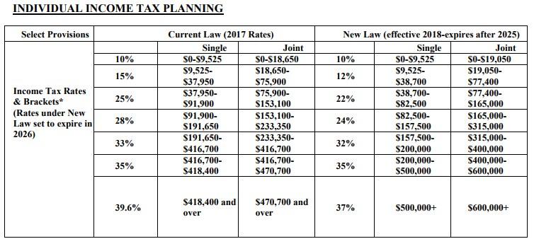 tax bill image 1.jpg
