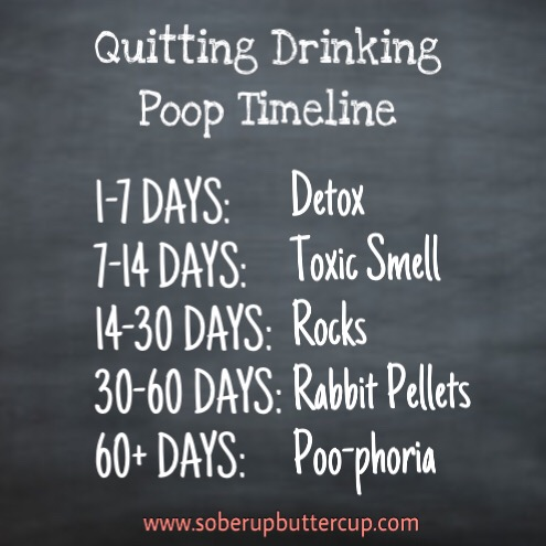 If you are not chemically dependent and in need of a serious detox, you'll probably start on Rocks. But, be careful, detox can be very dangerous if you have been drinking for a long time.  It is best to ask a doctor.