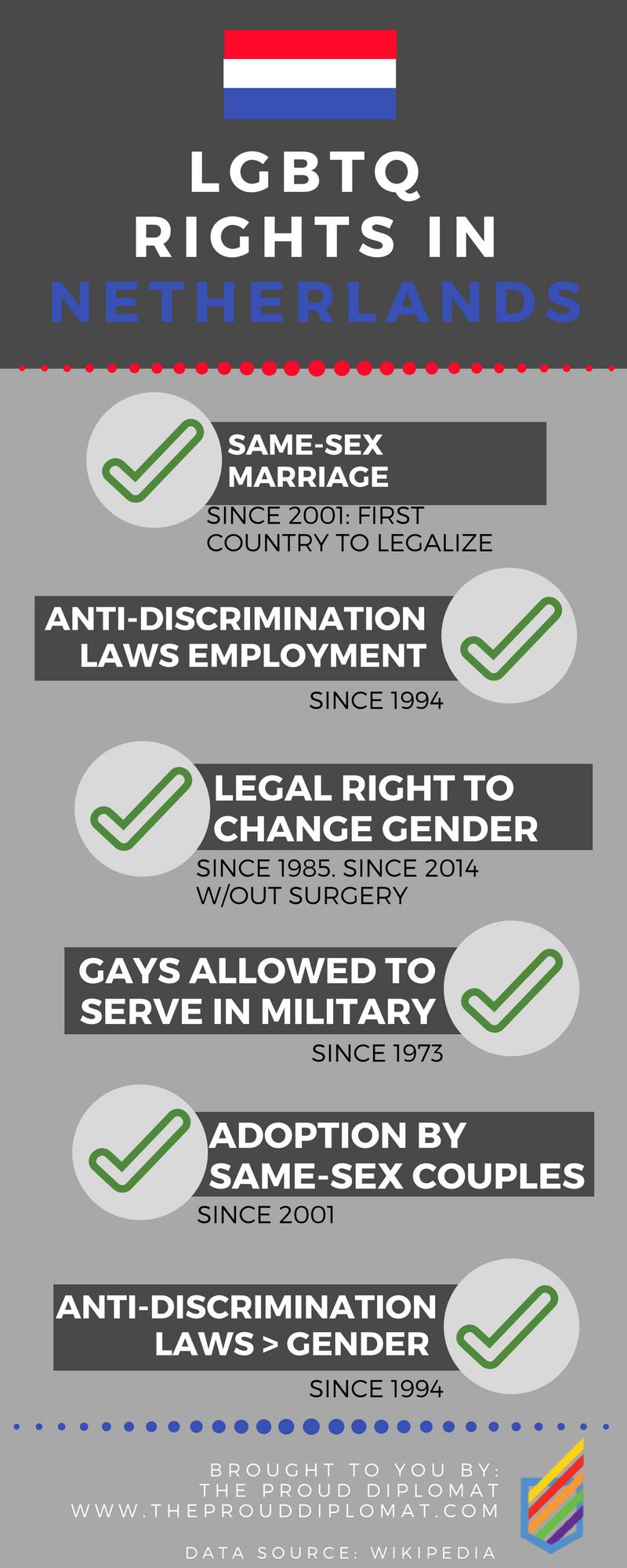 LGBTQ-Rights-In-Netherlands-theprouddiplomat