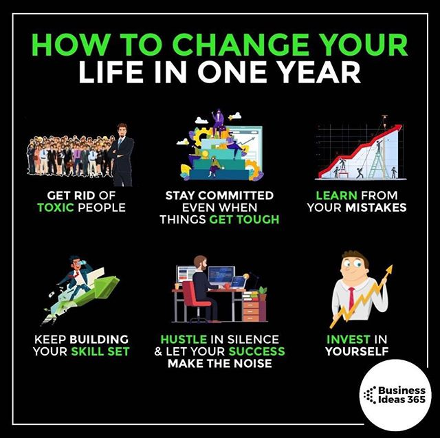 Growth isn't easy, but it's necessary! Comment some other things you could do to change your life?
