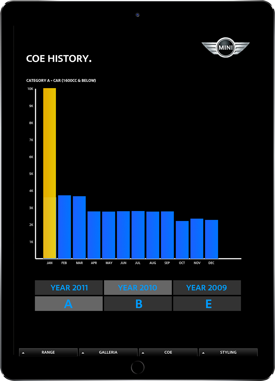 COE_Chart.jpg