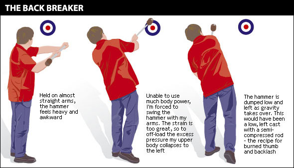 back-breaker.jpg