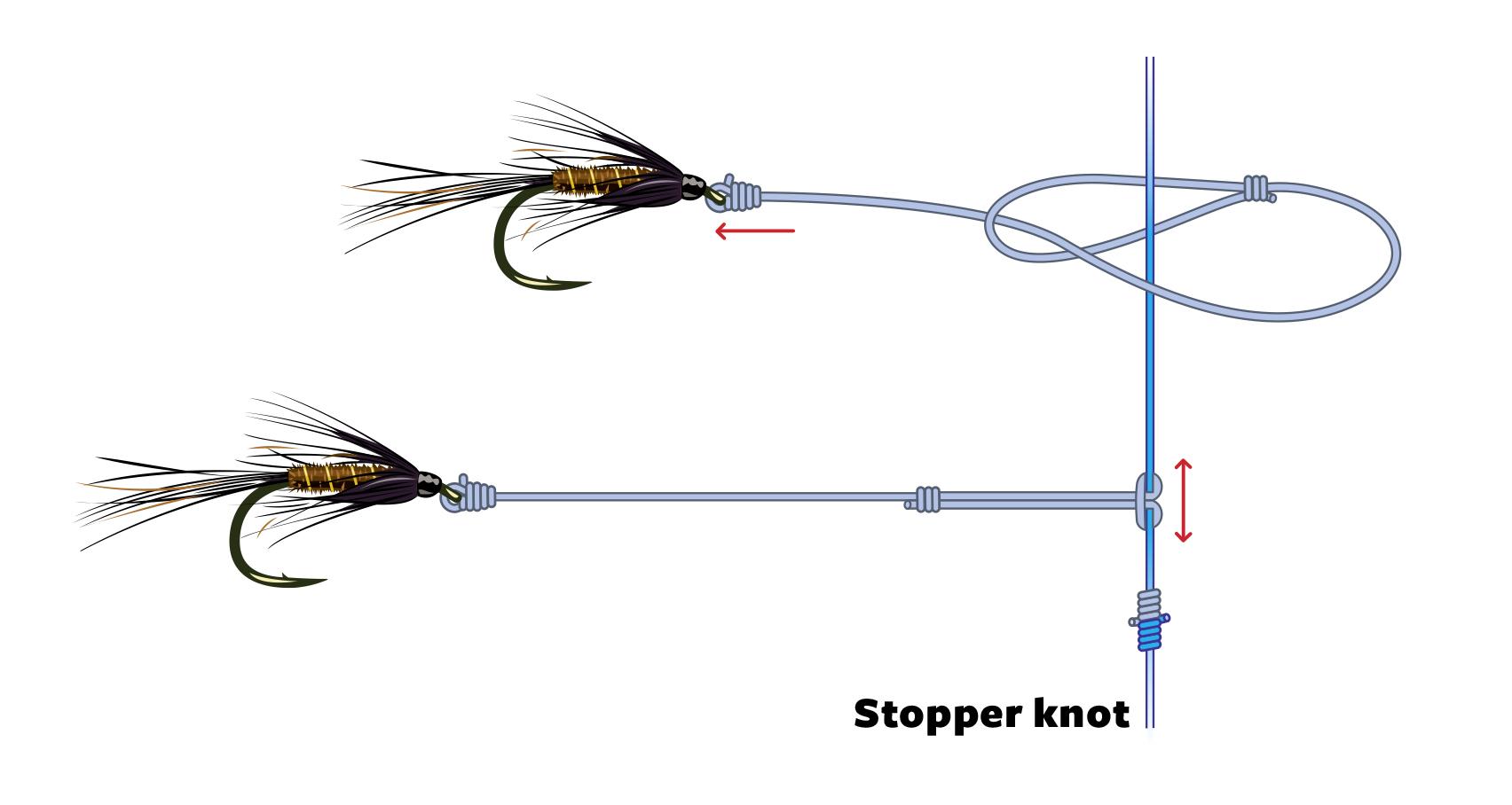 Knots — Trout Fisherman