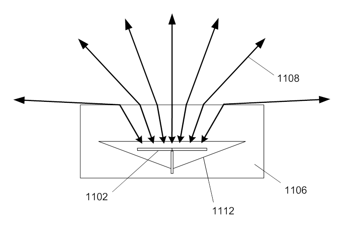 Antenna inside retroreflector embedded in dielectric material