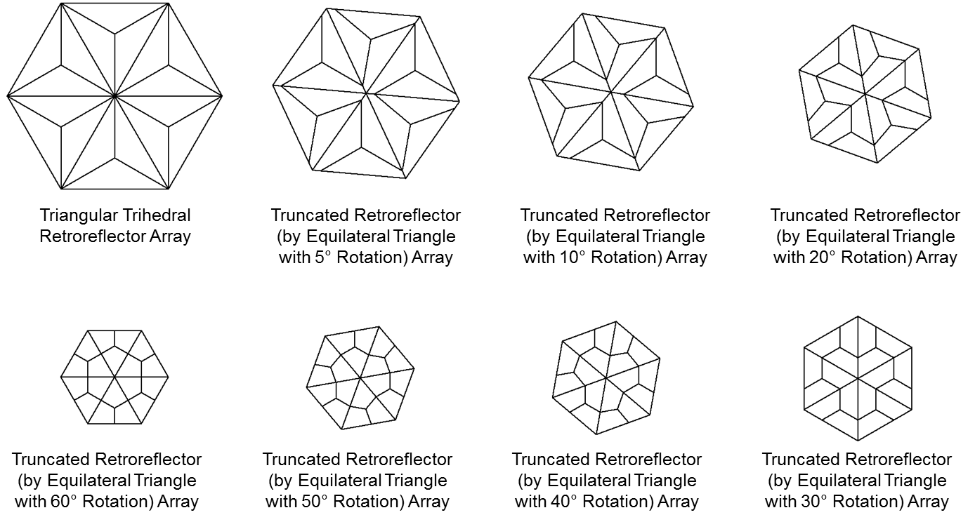Figure 4. Plan views of a triangular trihedral retroreflector array and seven truncated retroreflector arrays having truncated retroreflectors that were truncated by an equilateral triangle truncating object with 5°, 10°, 20°, 30°, 40°, 50°, and 60° truncation rotations