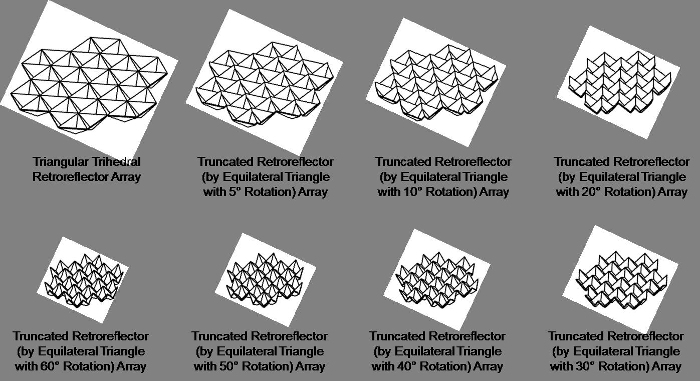 Figure 7. Oblique projection views of retroreflector array and seven truncated retroreflector arrays