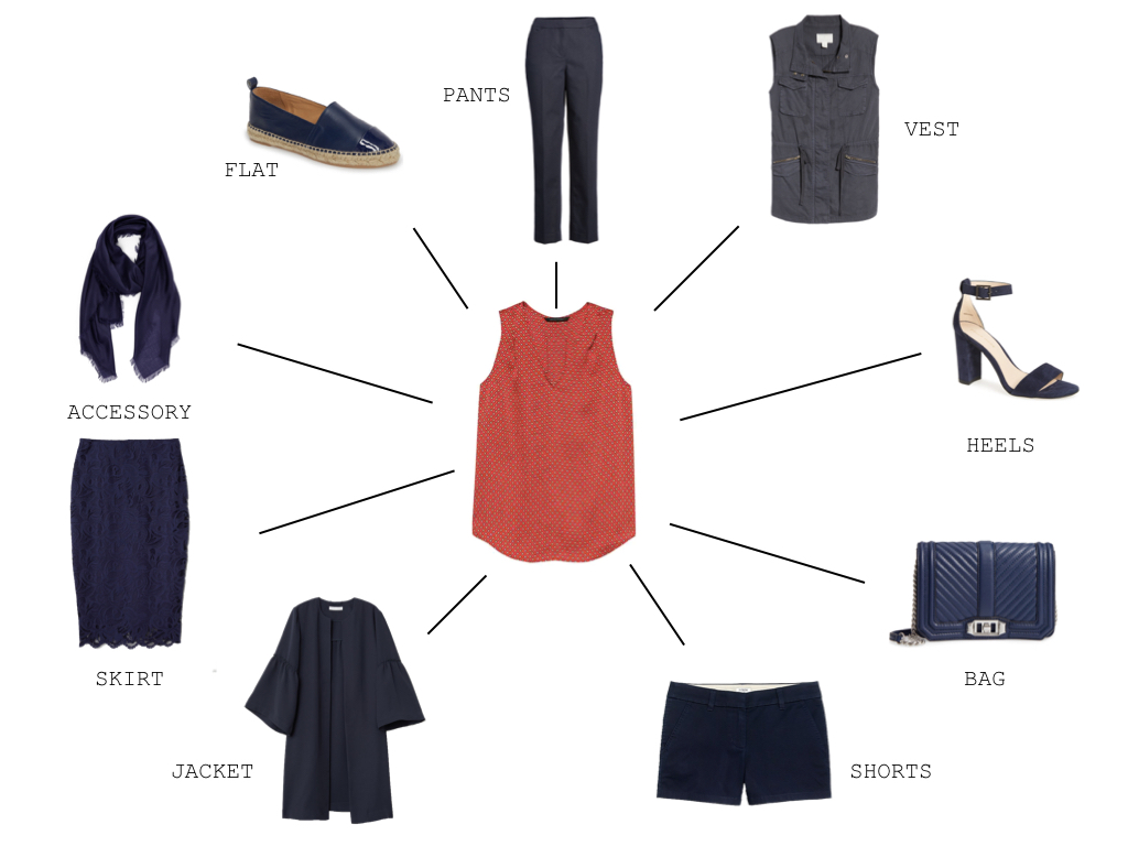 Updating Your Wardrobe With Navy
