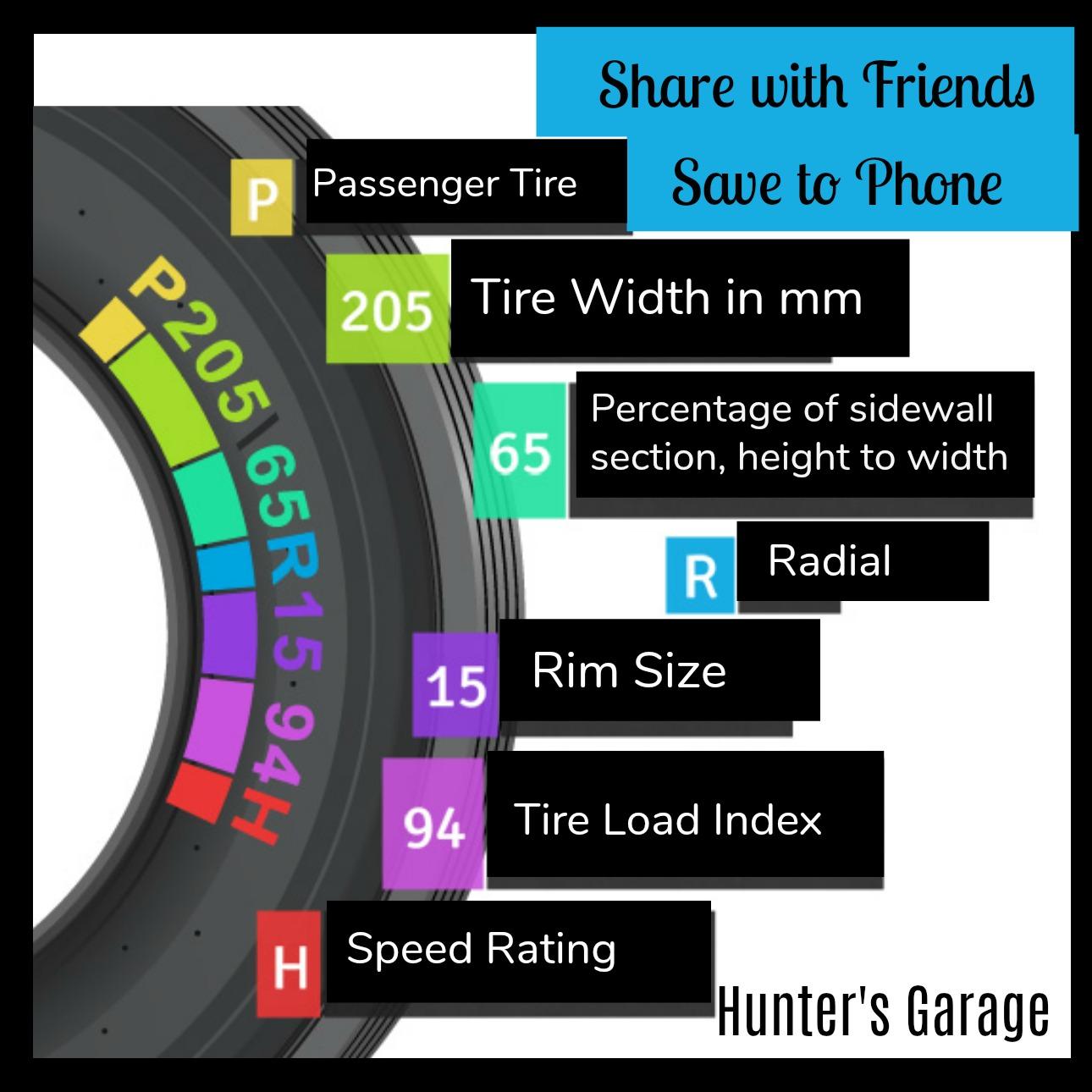 Tire infographic.jpg