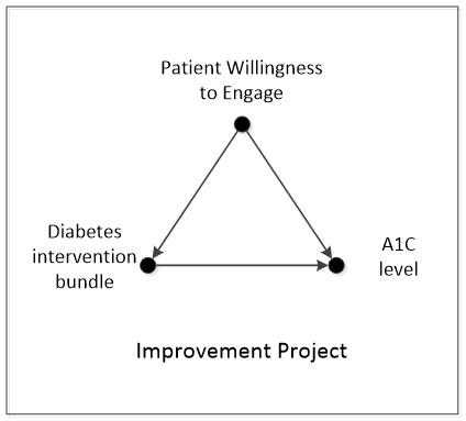 diabetesintervention.jpg
