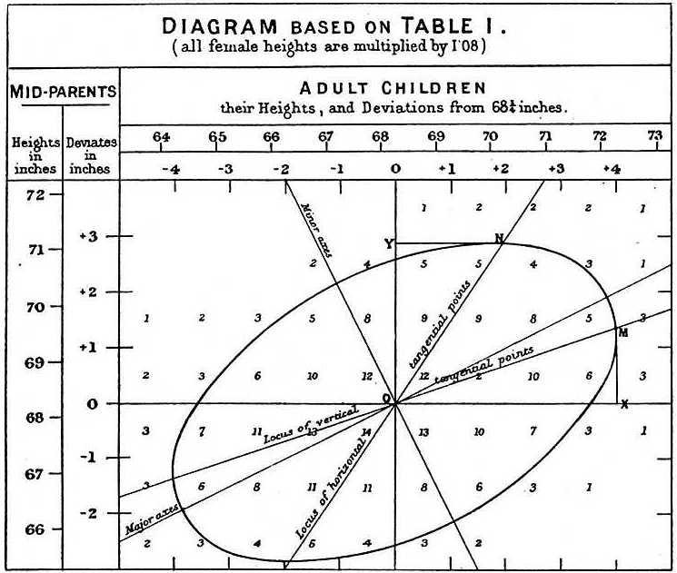 diagram based table.jpg