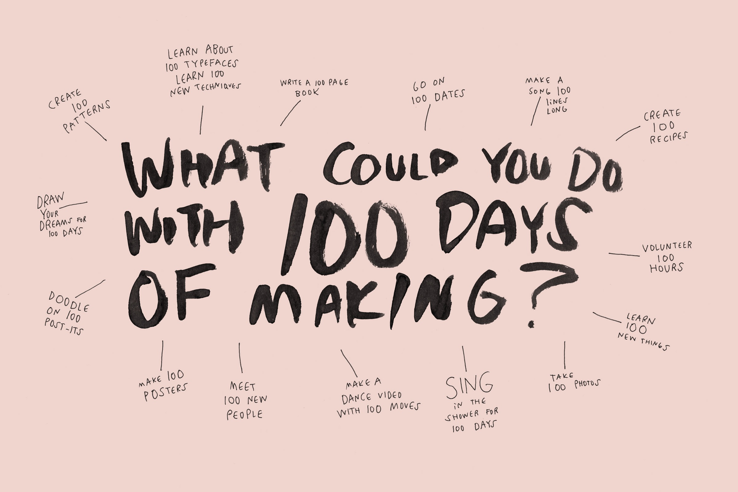 100 days of patterns mexico