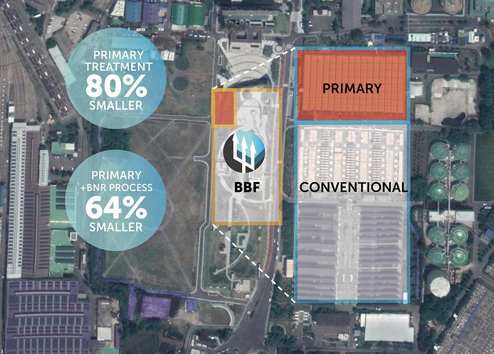 BBF_space-comparison.png