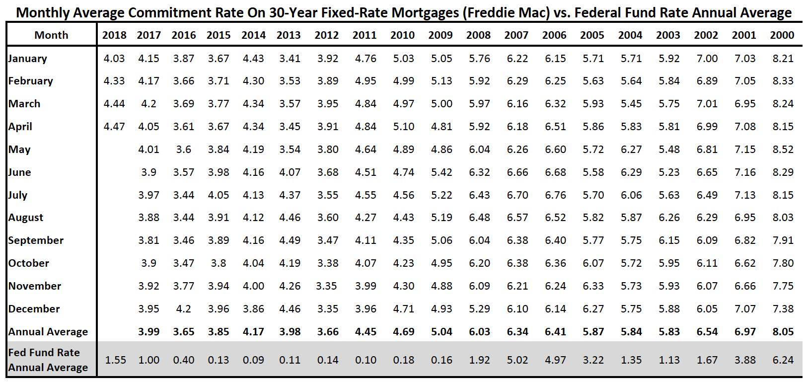 mortgagechart.png