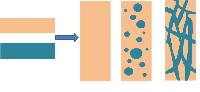 Schematic showing concept of applying electrospinning as a polymer blending technique to formulate adhesive nanofibers with high adhesion strength and conformability to surface asperities.