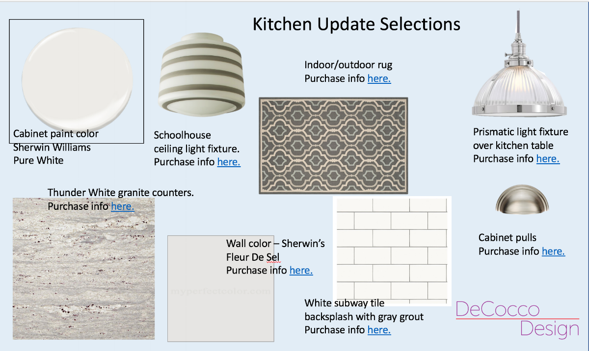 This is an example of a digital design board showing products and links straight to the sources for each one. The 5 products provided to this client were paint color, countertop, backsplash tile, pendant light fixtures and a rug. See  this blog post  for the finished kitchen. It's a beauty!  This is provided to clients who opt for both Design Service #1 and #2.