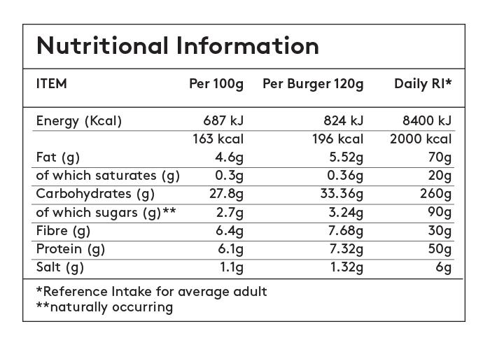 the-vurger-co-bbq-nutrition.jpg