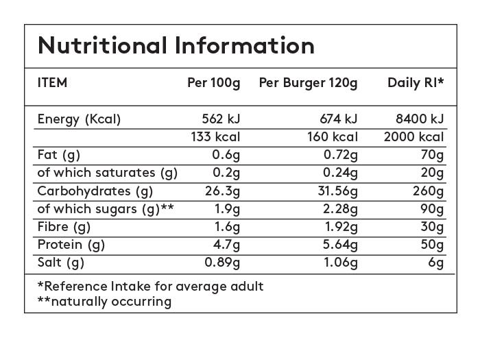the-vurger-co-shroom-nutrition.jpg