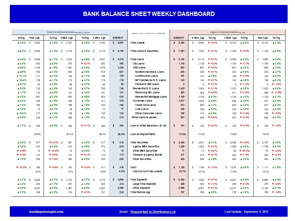 Small_Large_Bank_BS_Dashboard.jpg