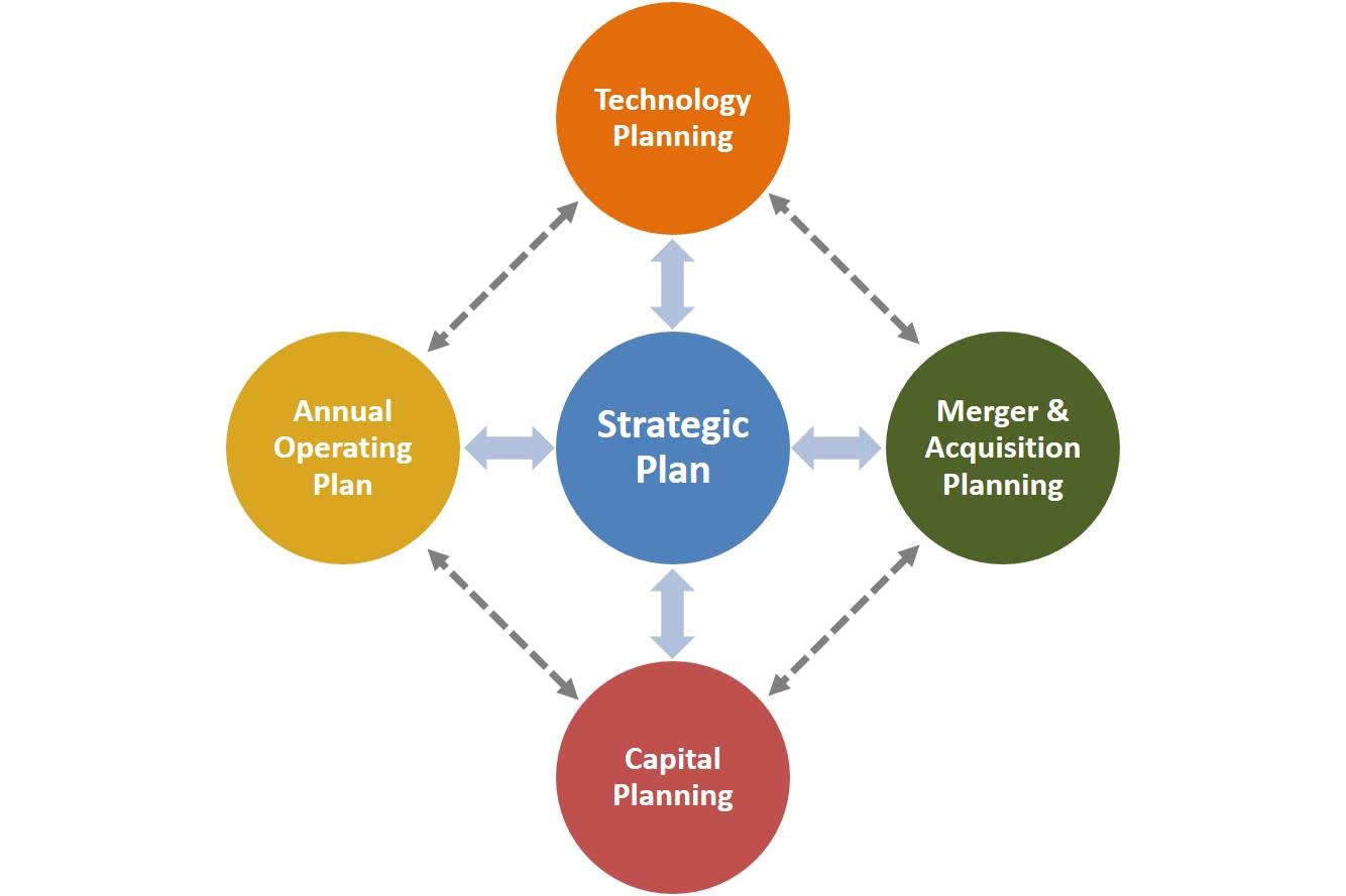 Planning_Segments_Cycle.jpg