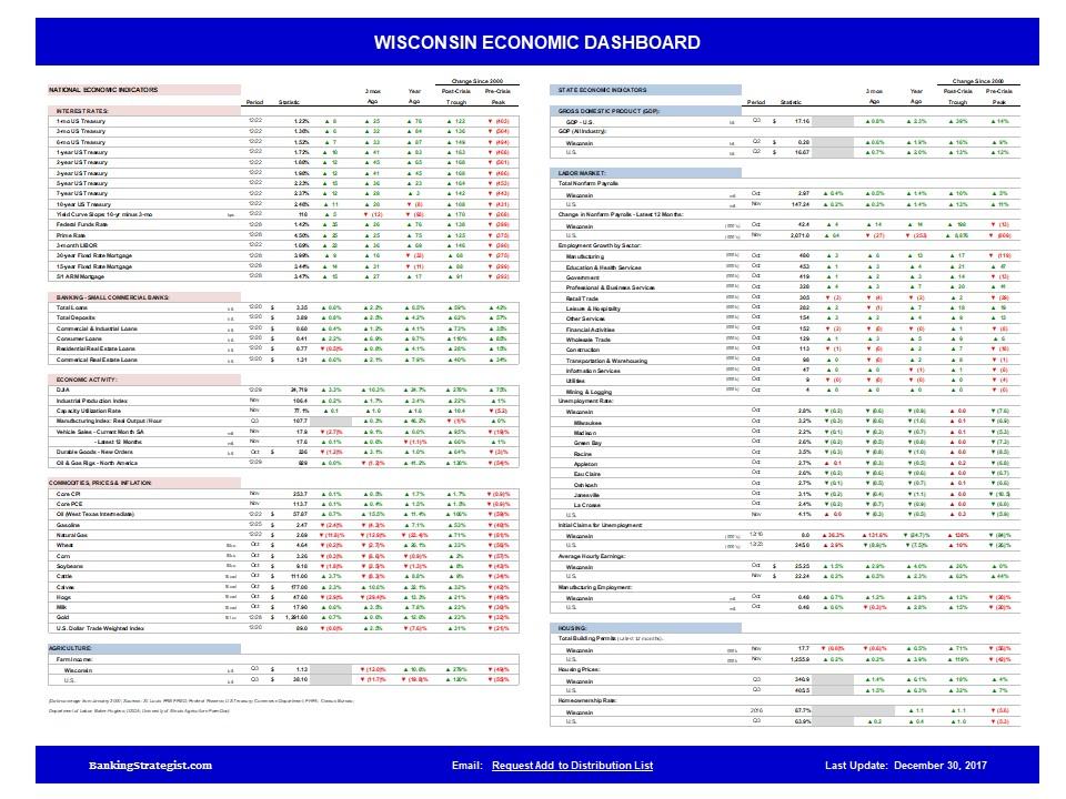 Economic_Dashboard_Wisconsin.jpg