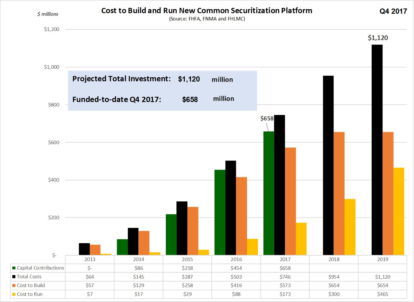 CSS_CSP_Platform_Investments.jpg