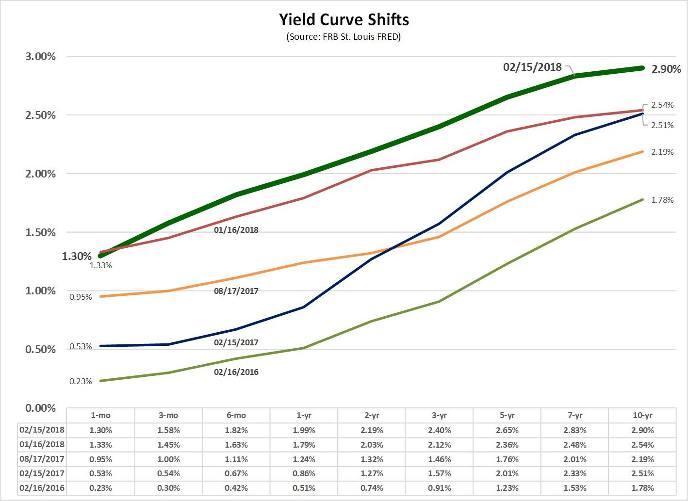Yield_Curve_Trends.jpg