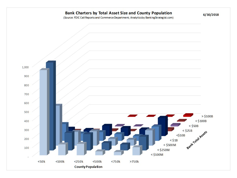 Bank_Charters_County_Analysis_AssetSizeDetail.jpg