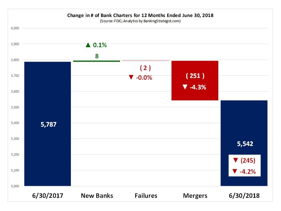 Bank_Charter_Walk_L12M.jpg