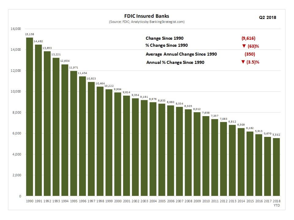 Bank_Charter_Trends_1990.jpg